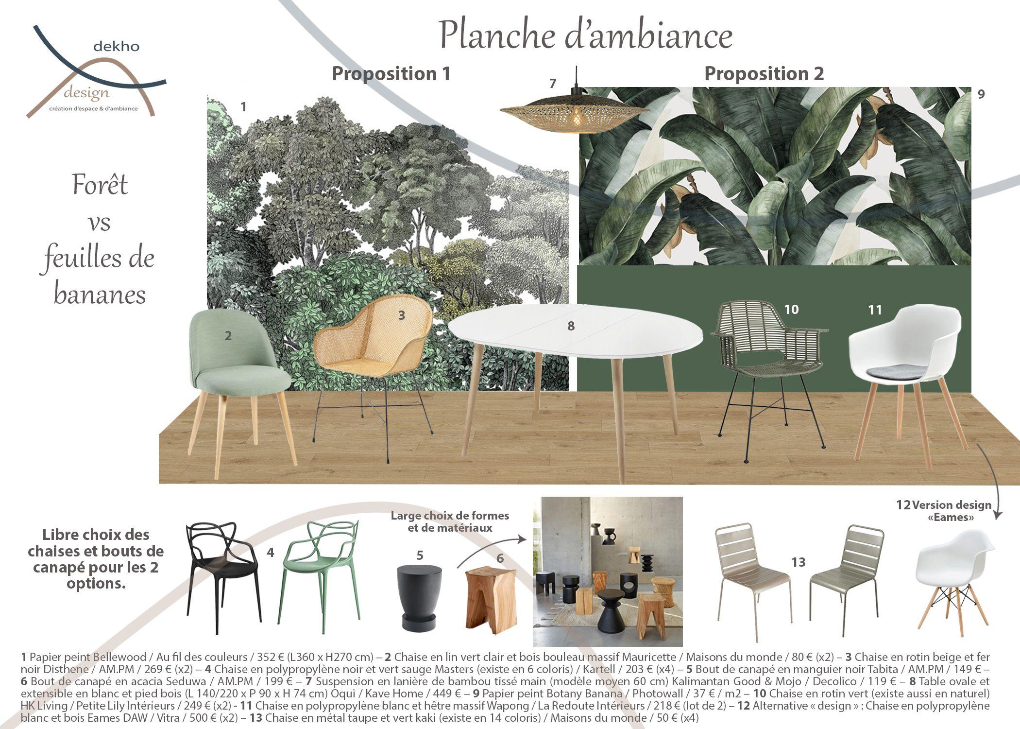 decoration-salle à manger-planche d'ambiance-paris-dekho design
